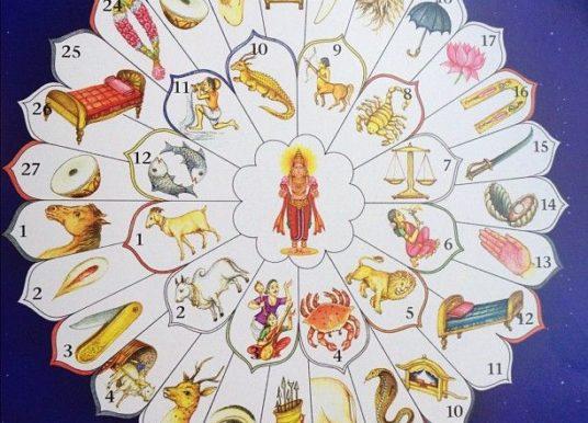 நட்சத்திரகள் 27 – Astrology Stars